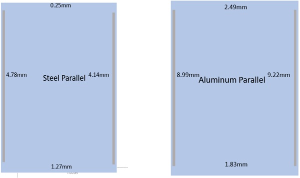 Fig5_Steel and Aluminum Parallel warping deflections
