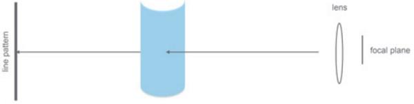 Indicative test set up of the image comparison method - Fig10_10