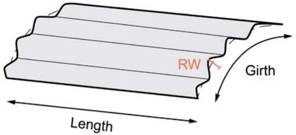 Roller wave deviation of a curved panel - Fig7_18