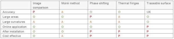 Tolerances for cross bend deviations based on current standards - Tab5