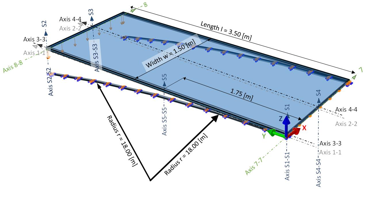 Reference model of the single-bent IGU
