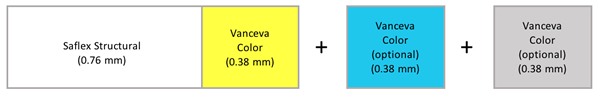 Figure 1. Example of Saflex Structural with one to three layers of Vanceva color added.