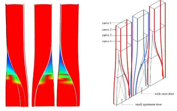 Fig. 2a) Curvature analysis of initial façade with twisted glass panes and b) Geometry of the rationalized facade.