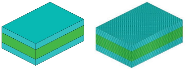 Figure 4 Geometry (left) and mesh (right) of H-bar model
