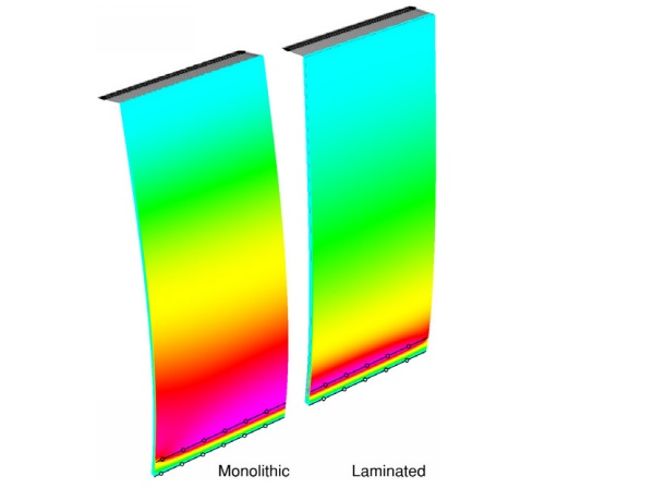 Figure 4: Comparison of tensile surface stress distribution, support case (b)
