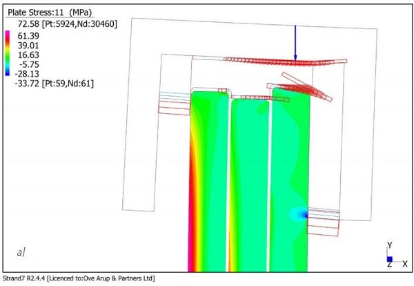 Figure 4 a) Load introduction model,