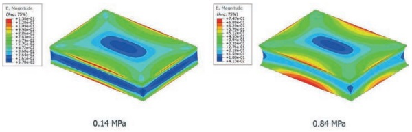 Figure 6: FEA results of the H-bar model First Principal Strain at 0.14MPa (left) and at 0.84MPa (right) reaction force