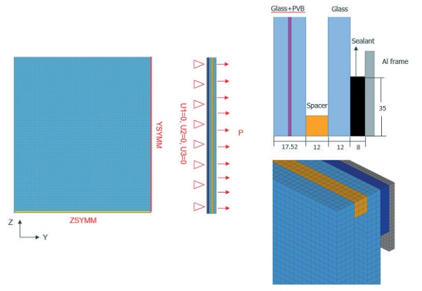 Figure 7: The curtain wall unit model from IFC project