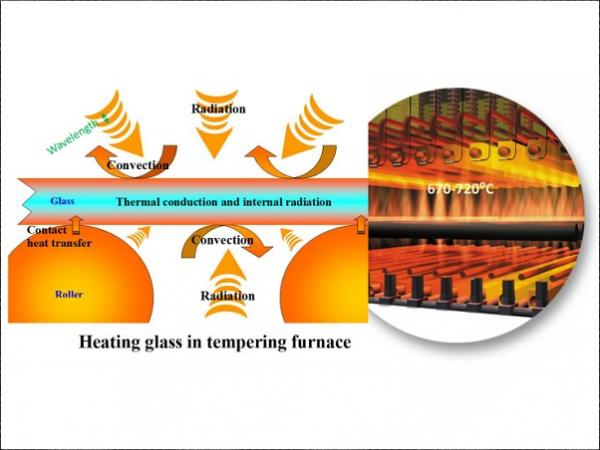 Heating Glass in Tempering Furnace