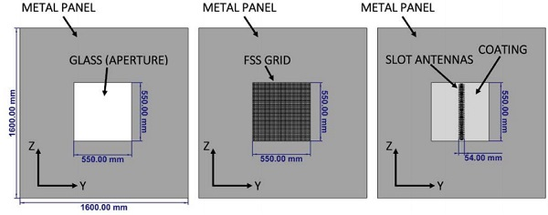 Figure 2: Simulated structures. Left: Aperture for float glass and open aperture simulations (case no attenuation). Middle: Aperture filled with FSS grid on a coated glass (traditional solution). Right: Aperture filled with coated glass, and slot antennas arranged on the coating (alternative solution).